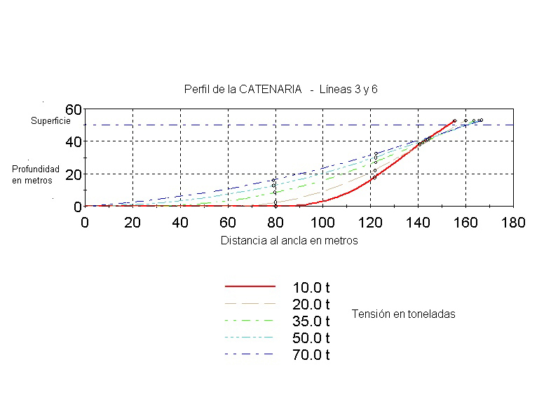 Estudios_tecnicos